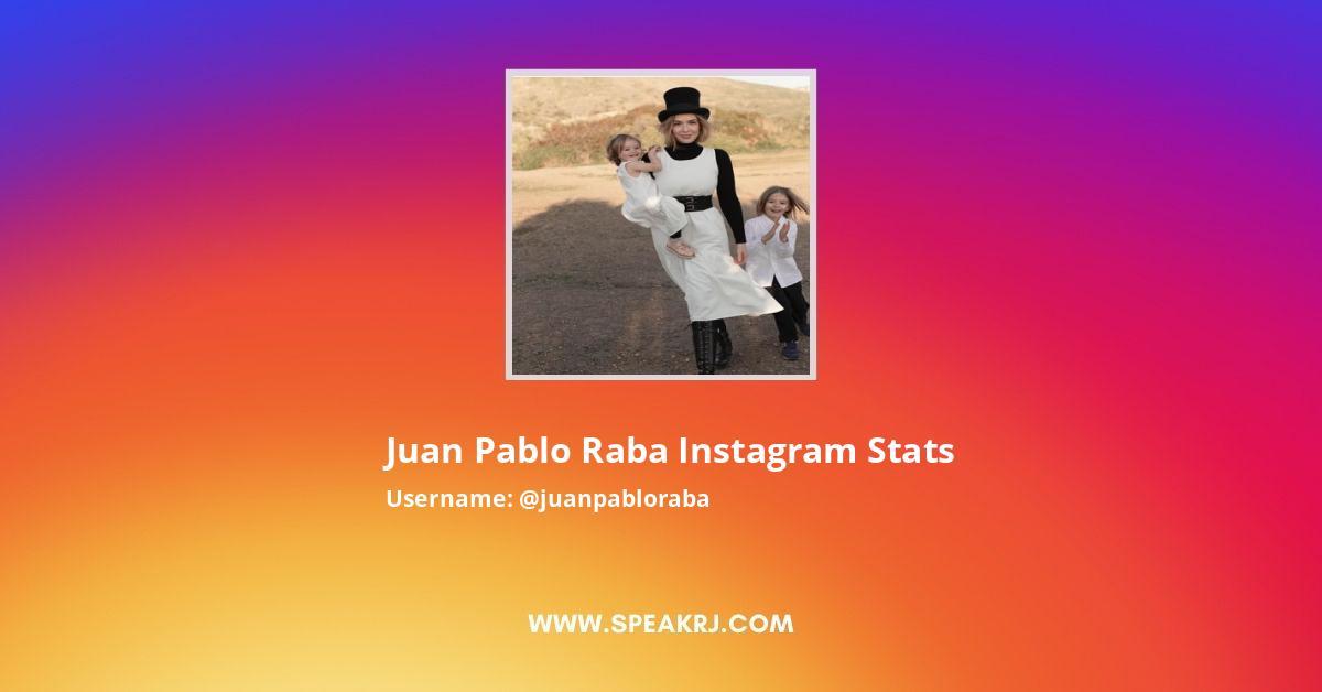 Juan Pablo Raba Instagram Stats