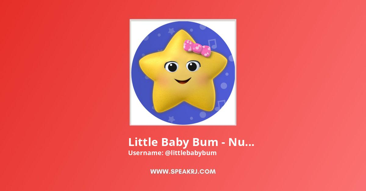 Little Baby Bum - Nursery Rhymes & Kids Songs Youtube Subscribers Growth